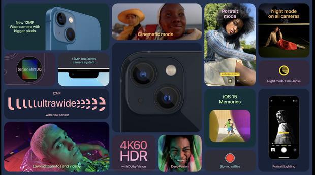 Tất tần tật về 4 mẫu iPhone 13 vừa ra mắt - Ảnh 2.
