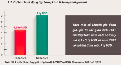 Masan mua chuỗi Vinmart, Thaco cầm lái HAGL Agrico...: Doanh nghiệp trong nước ngày càng chủ động trên thị trường M&A trị giá hàng tỷ USD tại Việt Nam  - Ảnh 2.