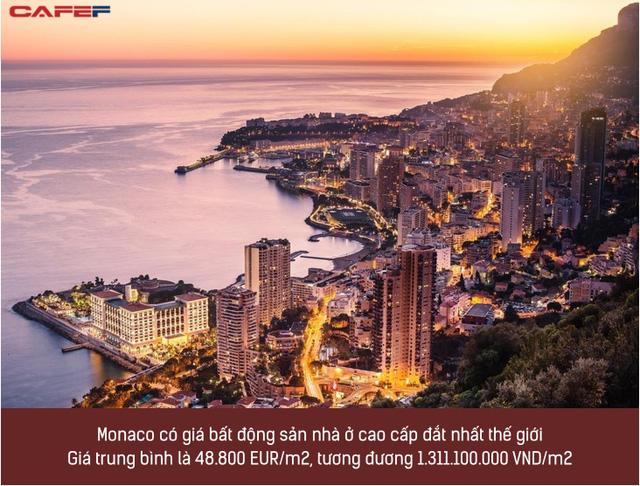 8 nơi có giá nhà ở đắt nhất thế giới: Tại địa điểm đứng Top 1, tiền tỷ mới mua được 1m2 đất  - Ảnh 5.