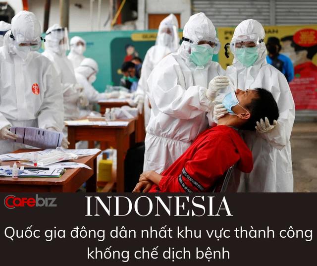 Bí kíp giúp Indonesia giảm từ 50.000 ca mắc Covid-19 mỗi ngày xuống chỉ còn hơn 3.000 ca - Ảnh 1.