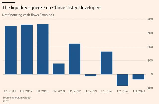 Evergrande và dấu chấm hết cho mô hình tăng trưởng từng tạo ra phép màu kinh tế Trung Quốc: Tăng trưởng GDP sẽ sụt xuống chỉ còn 1-2% trong thập kỷ tới?  - Ảnh 2.