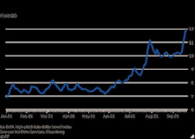 Financial Times: Thị trường nợ châu Á hơn 400 tỷ USD ớn lạnh trước hạn trả lãi của Evergrande  - Ảnh 1.