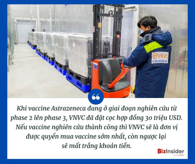 VNVC - Công ty đầu tiên đem vaccine về Việt Nam: Đặt cọc và sẵn sàng mất trắng 700 tỷ đồng để có vaccine sớm nhất, hệ sinh thái nghìn tỷ hậu thuẫn phía sau - Ảnh 1.