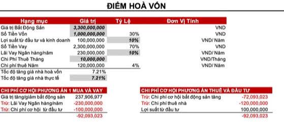 Chuyên gia tài chính cá nhân Nguyễn Minh Tuấn: Nhiều người không hiểu gì về tự do tài chính nhưng đã muốn nghỉ hưu sớm! - Ảnh 2.