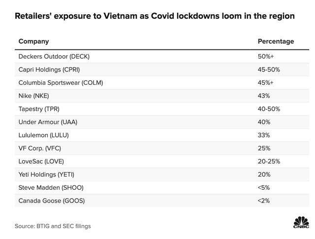 Chuỗi cung ứng khổng lồ của Nike tại Việt Nam: Thuê 138 nhà máy với gần nửa triệu lao động sản xuất lượng quần áo, giầy dép trị giá cả chục tỷ USD  - Ảnh 1.