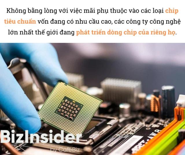 Vì sao các gã nhà giàu Apple, Amazon, Tesla, Google đua nhau làm chip? - Ảnh 1.