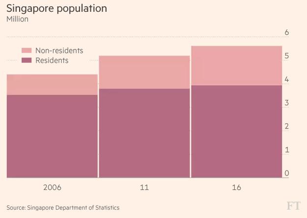Singapore sẽ làm gì để vượt qua cơn khủng hoảng hiện tại? - Ảnh 3.