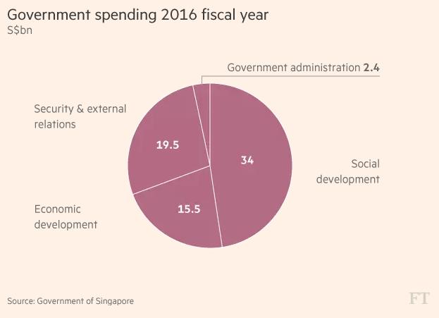 Singapore sẽ làm gì để vượt qua cơn khủng hoảng hiện tại? - Ảnh 5.