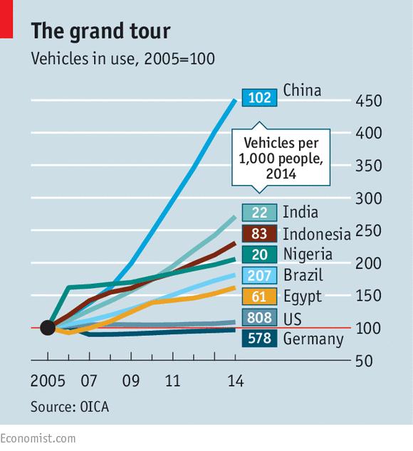 Số phương tiện trên 1000 dân của một số quốc gia trên thế giới 2005 – 2014 (Nguồn: OICA)