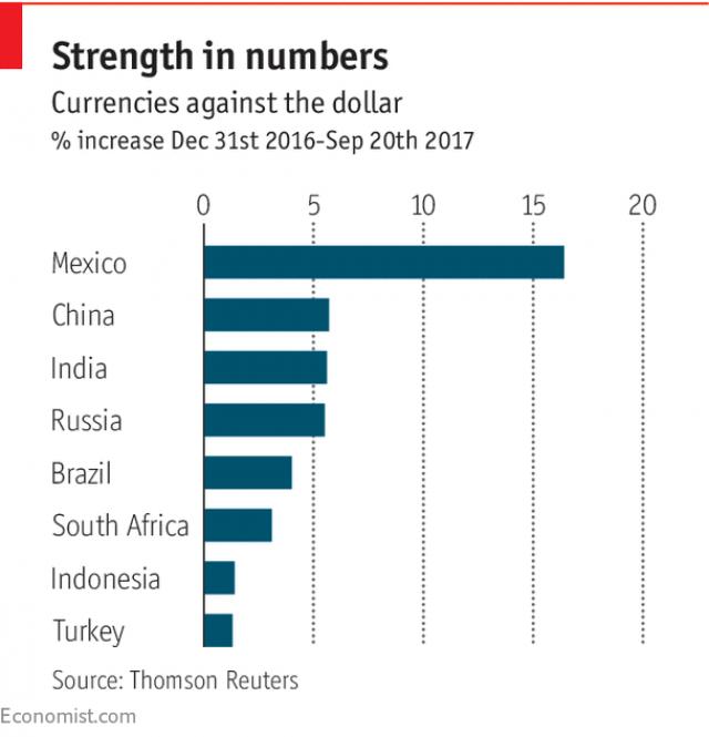 Trung Quốc, Ấn Độ tăng trưởng ấn tượng: Đã đến lúc định nghĩa lại về thị trường mới nổi? - Ảnh 2.