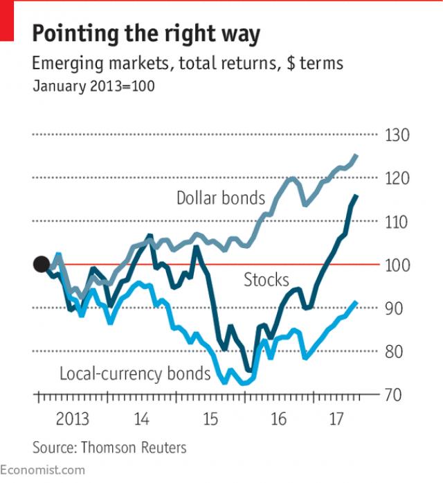 Trung Quốc, Ấn Độ tăng trưởng ấn tượng: Đã đến lúc định nghĩa lại về thị trường mới nổi? - Ảnh 1.
