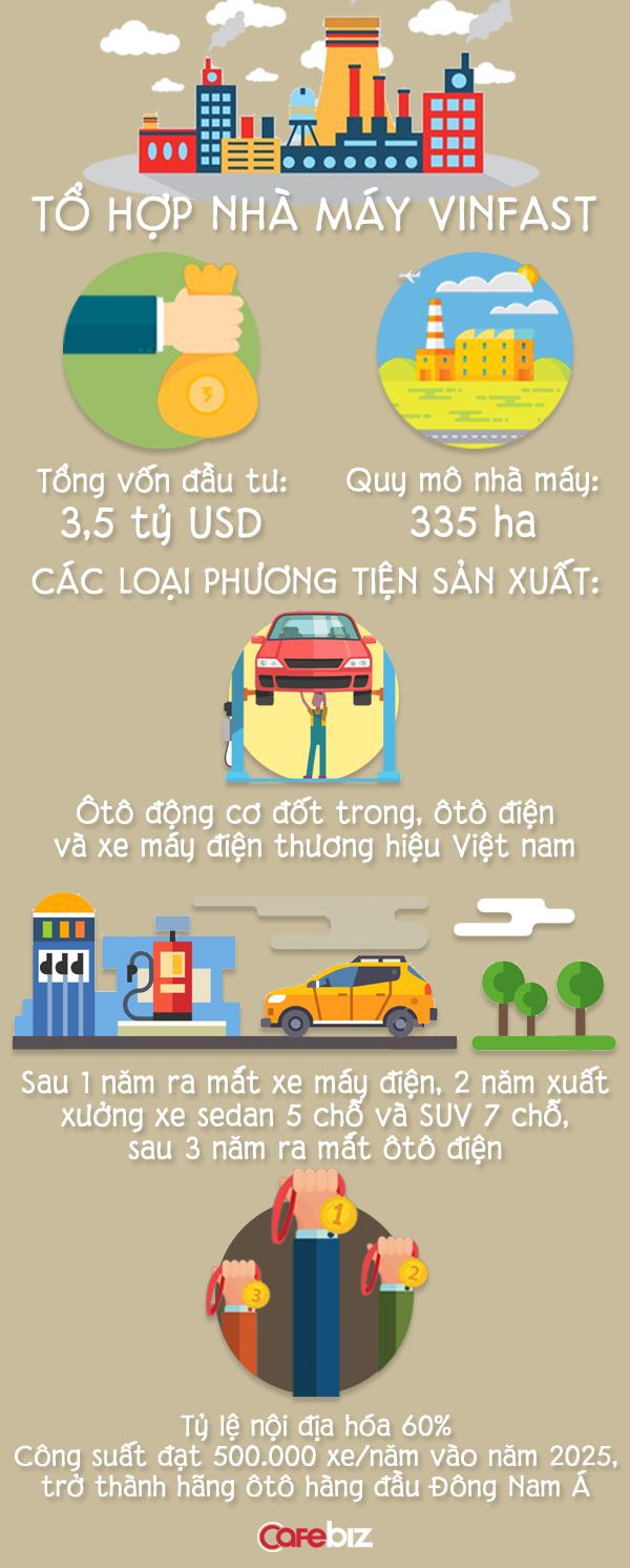 Vì sao VinGroup chọn Đình Vũ – Cát Hải để sản xuất ô tô, xe máy điện? - Ảnh 2.