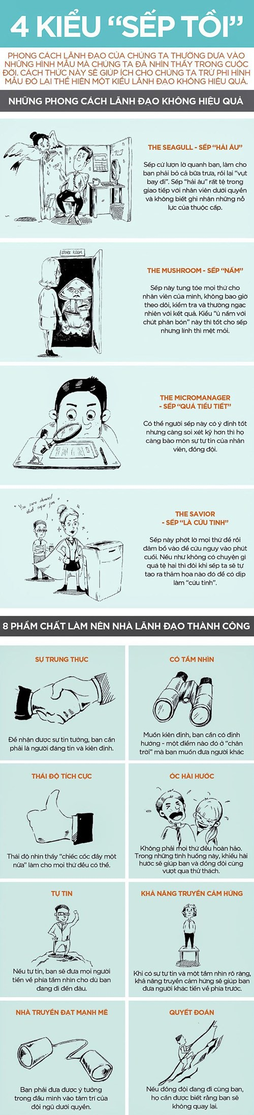 "[Infographic] 4 kiểu ""sếp tồi"" - Ảnh 1."