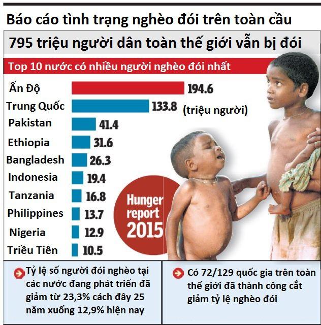 Cơn đau đầu của Ấn Độ: Cái giá cắt cổ để bảo vệ loài vật thần thánh - Ảnh 2.