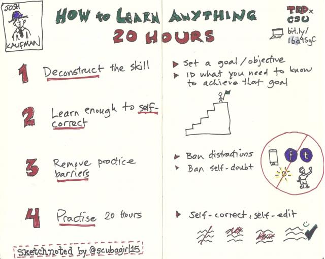 Phương pháp giúp bạn học bất cứ điều gì chỉ trong 20 giờ - Ảnh 1.