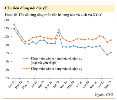 TS Cấn Văn Lực hiến kế giúp mục tiêu tăng trưởng 6,7% cán đích : Hãy làm sao để người Việt chịu mua sắm nhiều hơn! - Ảnh 1.