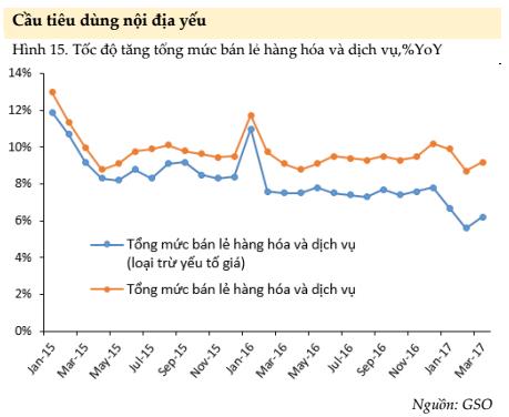 [A Tùng] Không phải rừng vàng biển bạc, đây mới là yếu tố sống còn tới thịnh vượng của Việt Nam trong tương lai - Ảnh 2.