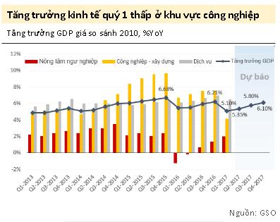 [A Tùng] Không phải rừng vàng biển bạc, đây mới là yếu tố sống còn tới thịnh vượng của Việt Nam trong tương lai - Ảnh 1.