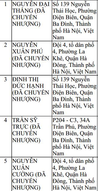 Ông Nguyễn Xuân Phú phủ nhận việc bán Sunhouse cho Electrolux - Ảnh 1.
