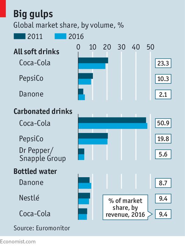 Thị phần trên toàn cầu theo số lượng (%)