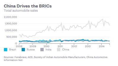 Không phải Mỹ hay Nhật, đây mới là quốc gia có sản lượng xe hơi nhiều nhất thế giới - Ảnh 1.
