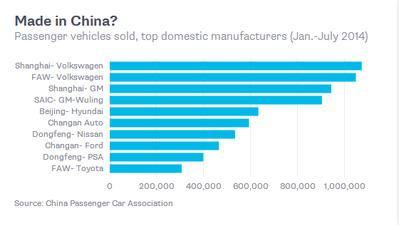Không phải Mỹ hay Nhật, đây mới là quốc gia có sản lượng xe hơi nhiều nhất thế giới - Ảnh 2.