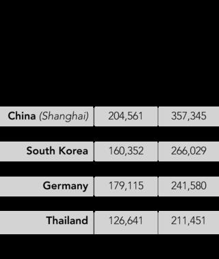 Báo Nhật: Làm sếp ở Việt Nam kiếm dễ hơn làm CEO ở Hàn, Nhật - Ảnh 1.