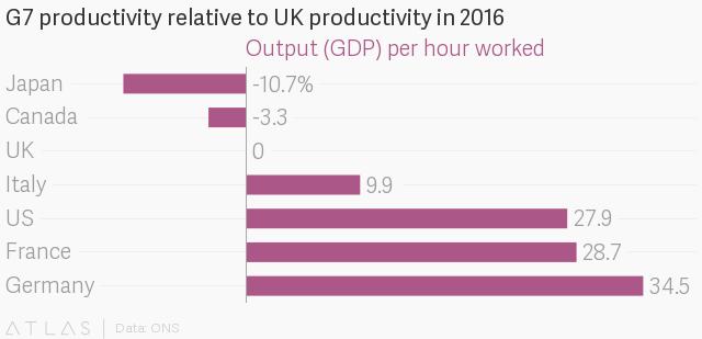 Nước Anh và mặt tối đằng sau tỷ lệ thất nghiệp thấp kỷ lục - Ảnh 1.