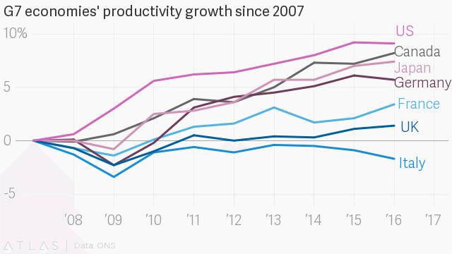 Nước Anh và mặt tối đằng sau tỷ lệ thất nghiệp thấp kỷ lục - Ảnh 2.