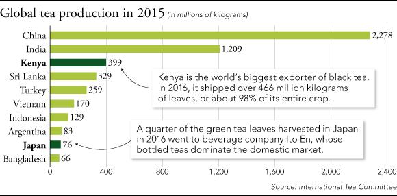 Vì sao ngành đồ uống có lịch sử 5.000 năm này đang chật vật tồn tại ở Châu Á? - Ảnh 4.