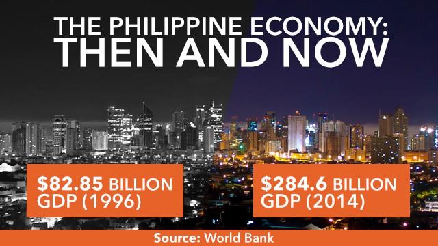 Vì sao tốc độ giảm đói nghèo của Philippines vẫn chậm hơn nhiều nước trong khu vực? - Ảnh 4.