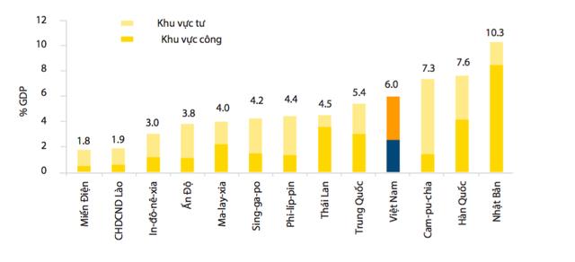 Vì đâu tỷ lệ chi tiêu cho y tế ở Việt Nam cao hơn cả nước giàu nhưng kết quả thì thấp hơn nhiều? - Ảnh 2.