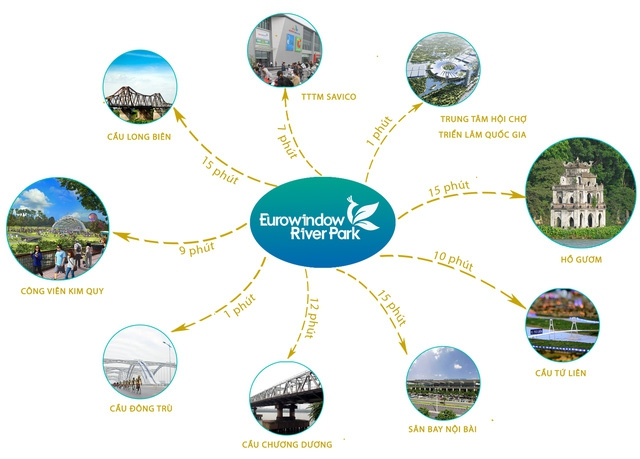 Cận cảnh tiến độ những dự án chung cư có giá khoảng 1 tỷ đồng ở khu vực Đông Anh  - Ảnh 2.