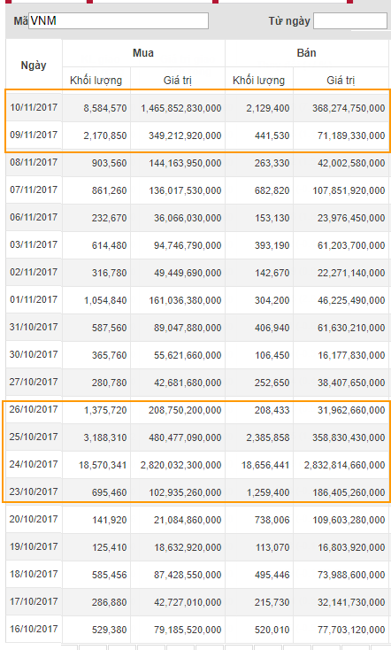 Lộ diện nhà đầu tư Singapore chi gần 9.000 tỷ mua cổ phần Vinamilk với giá 186.000 đồng - Ảnh 1.
