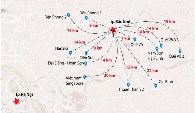 Vì sao Bắc Ninh là mảnh đất màu mỡ để đầu tư bất động sản? - Ảnh 1.