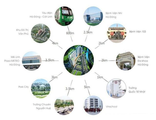 Soi tiến độ loạt dự án chung cư đang được quan tâm dọc vành đai 3 Hà Nội - Ảnh 2.