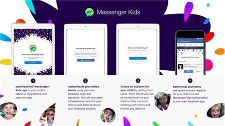 Ứng dụng tin nhắn dành cho trẻ dưới 13 tuổi trên Facebook.