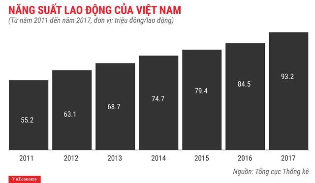 Bức tranh kinh tế Việt Nam năm 2017 qua các con số - Ảnh 19.