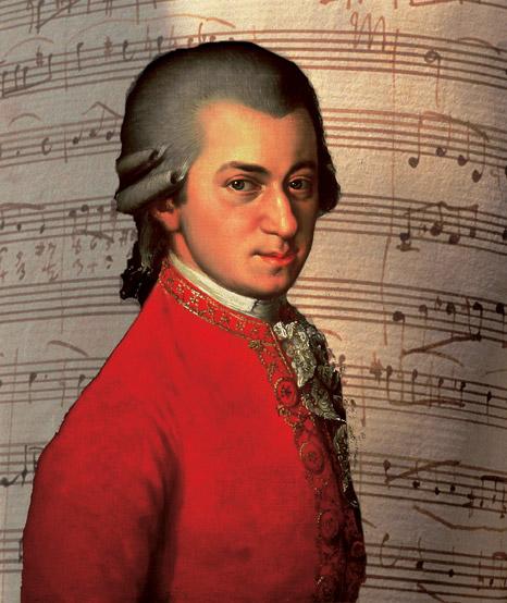 Nhà soạn nhạc thiên tài Wolfgang Amadeus Mozart