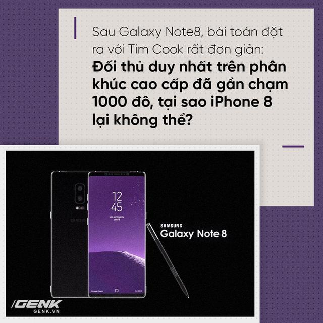 iPhone 8 giá 1000 đô: Cáo già Tim Cook và sự hỗ trợ tuyệt vời từ... Samsung - Ảnh 3.