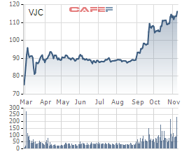 Giải mã sức nóng 2 tỷ USD của Vincom Retail  - Ảnh 3.