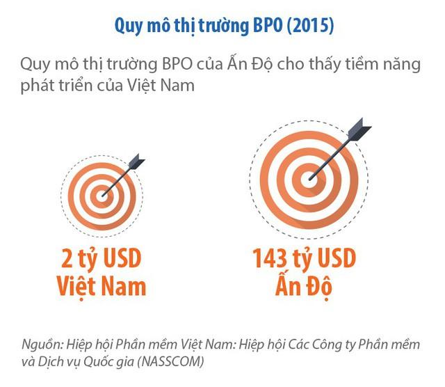 Tổng giám đốc PwC Việt Nam: Năm 2050 Việt Nam có thể nằm trong 20 nền kinh tế lớn nhất thế giới - Ảnh 7.