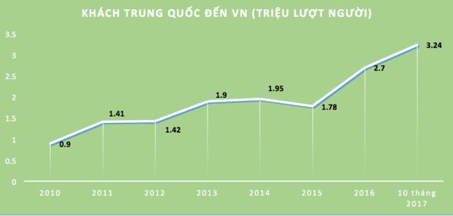 Quan hệ kinh tế Việt - Trung qua các con số - Ảnh 7.