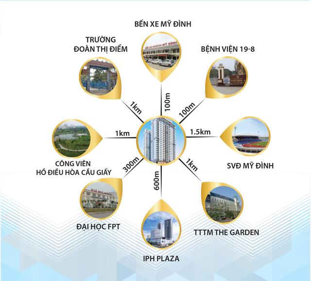Soi tiến độ loạt dự án chung cư đang được quan tâm dọc vành đai 3 Hà Nội - Ảnh 9.