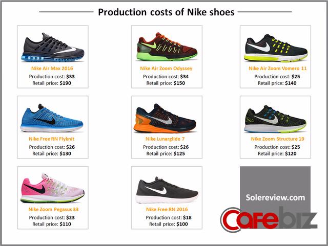 Người Việt phải làm 160 đôi giày Nike mới đủ tiền mua 1 đôi và câu chuyện tại sao chúng ta mãi nghèo trong mắt ông chủ Masan - Ảnh 1.