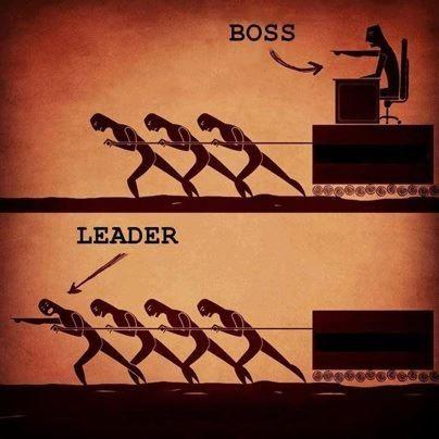 So sánh đơn giản giữa mô hình Boss (leader leader) và Servant Leadership.
