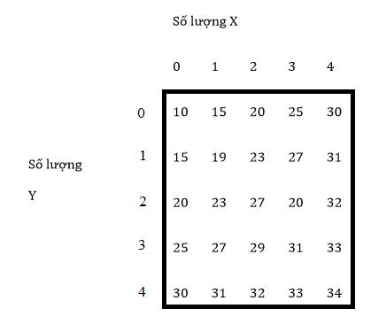 #Why: Vì sao nếu muốn làm nhân viên 7-Eleven, bạn phải thản nhiên khi nói chuyện về bao cao su? - Ảnh 3.