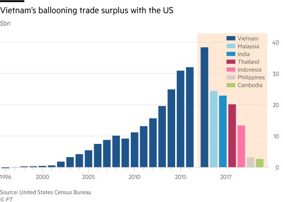 Các chuyên gia đều nhận định Trade War nổ ra Việt Nam sẽ hưởng lợi trên rất nhiều lĩnh vực nhưng nếu ngành may mặc cứ diễn biến thế này, chúng ta chưa thể vội mừng! - Ảnh 4.