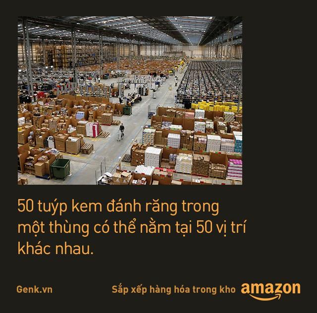 Kho hàng Amazon: tiện đâu vứt đấy, không cần sắp xếp theo thứ tự nhưng lại hiệu quả nhất địa cầu là sao? - Ảnh 3.