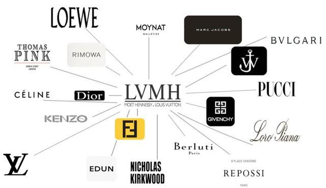 Antoine Arnault - Chàng hoàng tử của đế chế Louis Vuitton - Ảnh 1.